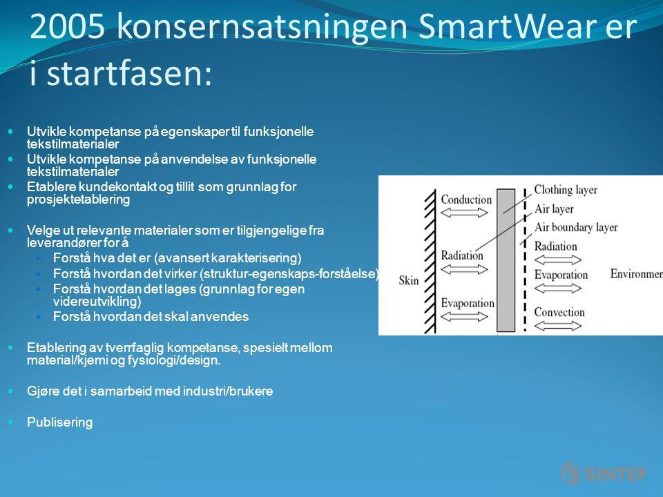 2005 konsernsatsningen SmartWear er i startfasen: Utvikle kompetanse på egenskaper til funksjonelle tekstilmaterialer Utvikle kompetanse på anvendelse av funksjonelle tekstilmaterialer Etablere kundekontakt og tillit som grunnlag for prosjektetablering Velge ut relevante materialer som er tilgjengelige fra leverandører for å Forstå hva det er (avansert karakterisering) Forstå hvordan det virker (struktur-egenskaps-forståelse) Forstå hvordan det lages (grunnlag for egen videreutvikling) Forstå hvordan det skal anvendes Etablering av tverrfaglig kompetanse, spesielt mellom material/kjemi og fysiologi/design.
