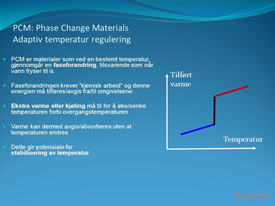 PCM: Phase Change Materials Adaptiv temperatur regulering PCM er materialer som ved en bestemt temperatur, gjennomgår en faseforandring, tilsvarende som når vann fryser til is Faseforandringen krever kjemisk arbeid og denne energien må tilføres/avgis fra/til omgivelsene Ekstra varme eller kjøling må til for å øke/senke temperaturen forbi overgangstemperaturen Varme kan dermed avgis/absorberes uten at temperaturen endres Dette gir potensiale for stabilisering av temperatur Temperatur Tilført varme