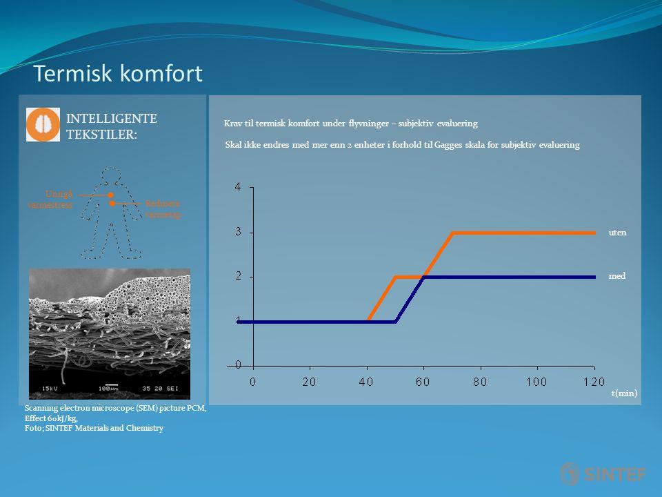 INTELLIGENTE TEKSTILER: Redusere varmetap Unngå varmestress Krav til termisk komfort under flyvninger – subjektiv evaluering Skal ikke endres med mer