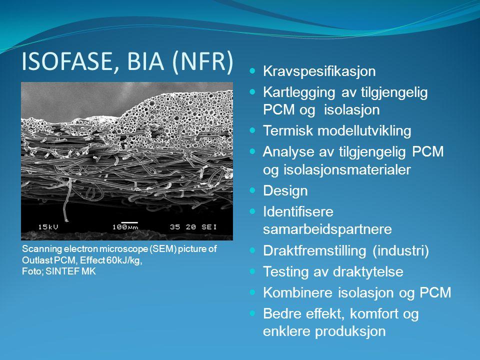 ISOFASE, BIA (NFR) Kravspesifikasjon Kartlegging av tilgjengelig PCM og isolasjon Termisk modellutvikling Analyse av tilgjengelig PCM og isolasjonsmaterialer Design Identifisere samarbeidspartnere Draktfremstilling (industri) Testing av draktytelse Kombinere isolasjon og PCM Bedre effekt, komfort og enklere produksjon Scanning electron microscope (SEM) picture of Outlast PCM, Effect 60kJ/kg, Foto; SINTEF MK