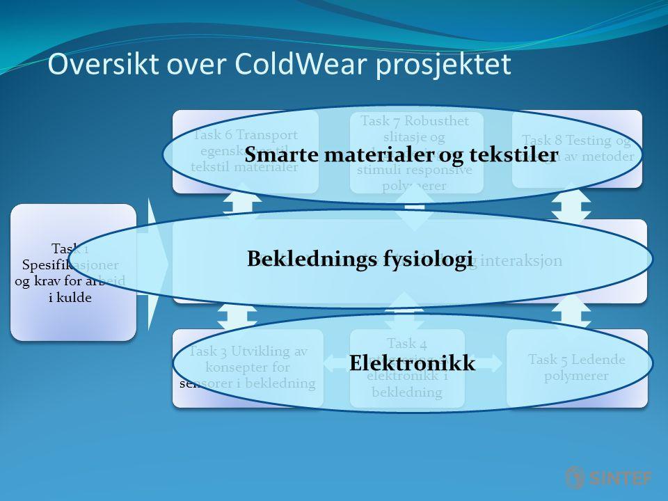 Oversikt over ColdWear prosjektet Task 2 Menneske – bekledning interaksjon Task 1 Spesifikasjoner og krav for arbeid i kulde Task 3 Utvikling av konsepter for sensorer i bekledning Task 6 Transport egenskaper til tekstil materialer Task 7 Robusthet slitasje og degradering av stimuli responsive polymerer Task 5 Ledende polymerer Task 4 Integrering av elektronikk i bekledning Task 8 Testing og design av metoder Smarte materialer og tekstiler Elektronikk Beklednings fysiologi