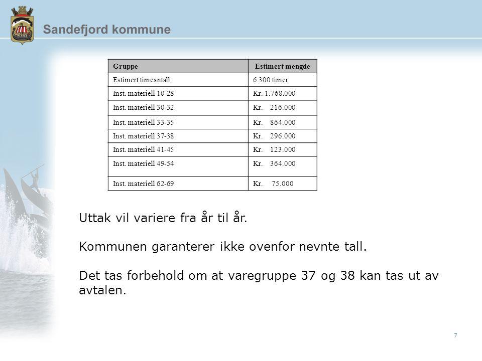 7 GruppeEstimert mengde Estimert timeantall 6 300 timer Inst.
