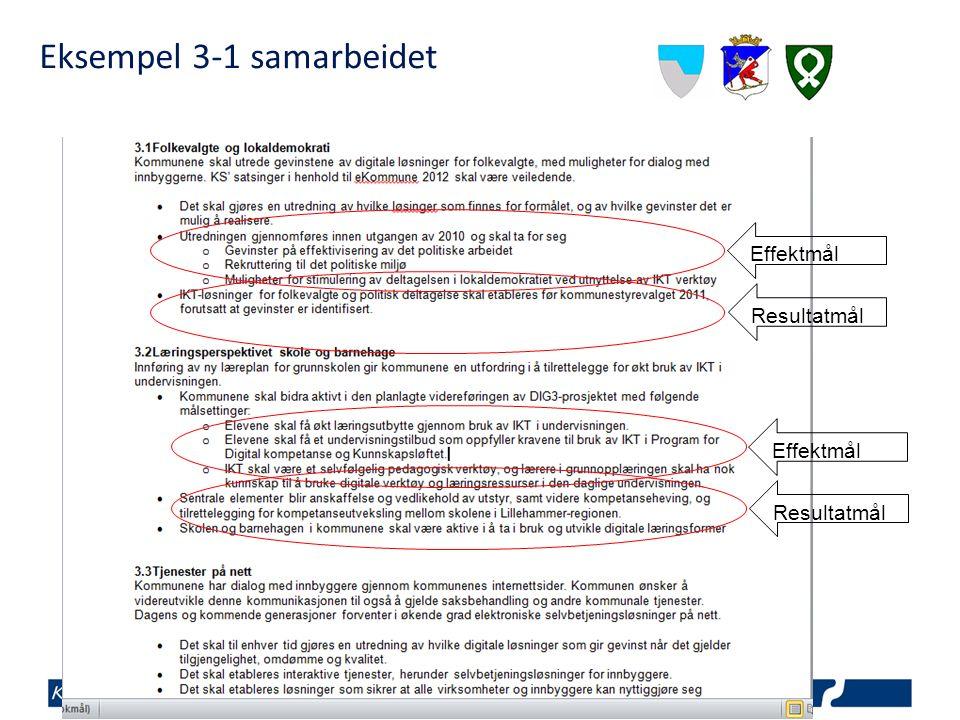 Eksempel 3-1 samarbeidet Visjon/Hovedmål et med arbeidet: Effektmål Resultatmål Effektmål Resultatmål