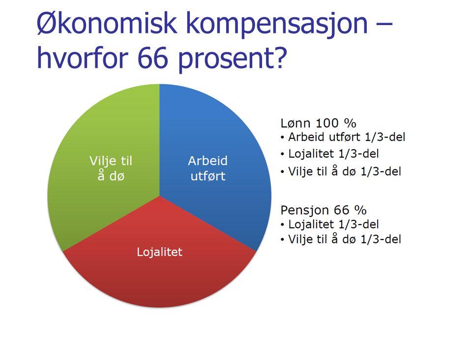Økonomisk kompensasjon – hvorfor 66 prosent?
