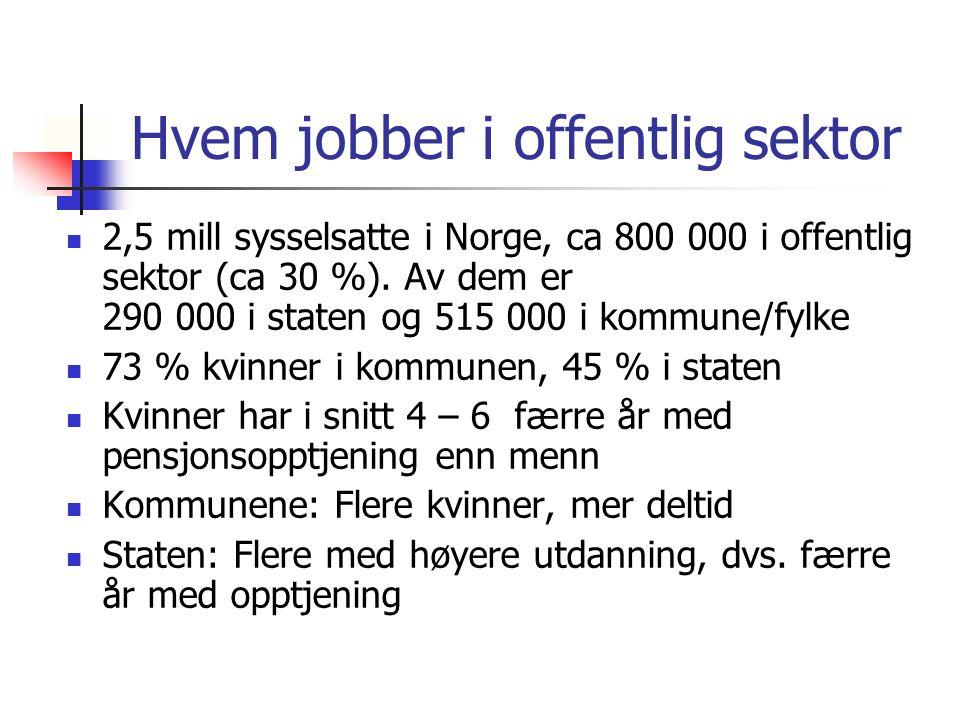 Hvem jobber i offentlig sektor 2,5 mill sysselsatte i Norge, ca 800 000 i offentlig sektor (ca 30 %). Av dem er 290 000 i staten og 515 000 i kommune/
