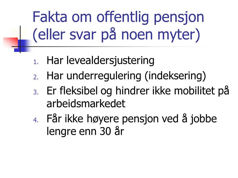 Fakta om offentlig pensjon (eller svar på noen myter) 1. Har levealdersjustering 2. Har underregulering (indeksering) 3. Er fleksibel og hindrer ikke
