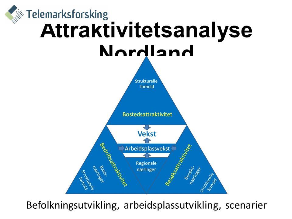 Attraktivitetsanalyse Nordland Befolkningsutvikling, arbeidsplassutvikling, scenarier