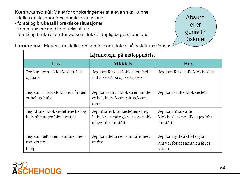 54 Kompetansemål: Målet for opplæringen er at eleven skal kunne: - delta i enkle, spontane samtalesituasjoner - forstå og bruke tall i praktiske situasjoner - kommunisere med forståelig uttale - forstå og bruke et ordforråd som dekker dagligdagse situasjoner Læringsmål: Eleven kan delta i en samtale om klokka på tysk/fransk/spansk Kjennetegn på måloppnåelse LavMiddelsHøy Jeg kan forstå klokkeslett: hel og halv Jeg kan forstå klokkeslett: hel, halv, kvart på og kvart over Jeg kan forstå alle klokkeslett Jeg kan si hva klokka er når den er hel og halv Jeg kan si hva klokka er når den er hel, halv, kvart på og kvart over Jeg kan si alle klokkeslett Jeg uttaler klokkeslettene hel og halv slik at jeg blir forstått Jeg uttaler klokkeslettene hel, halv, kvart på og kvart over slik at jeg blir forstått Jeg kan uttale alle klokkeslettene slik at jeg blir forstått Jeg kan delta i en samtale, men trenger noe hjelp Jeg kan delta i en samtale med andre Jeg kan lytte aktivt og tar ansvar for at samtalen føres videre Absurd eller genialt.