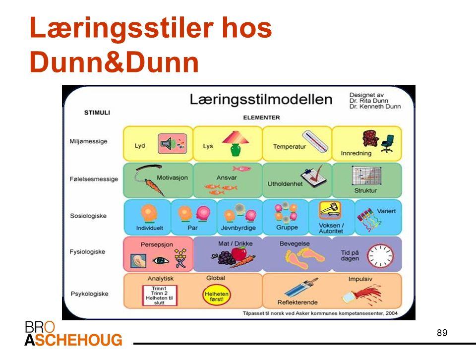 89 Læringsstiler hos Dunn&Dunn