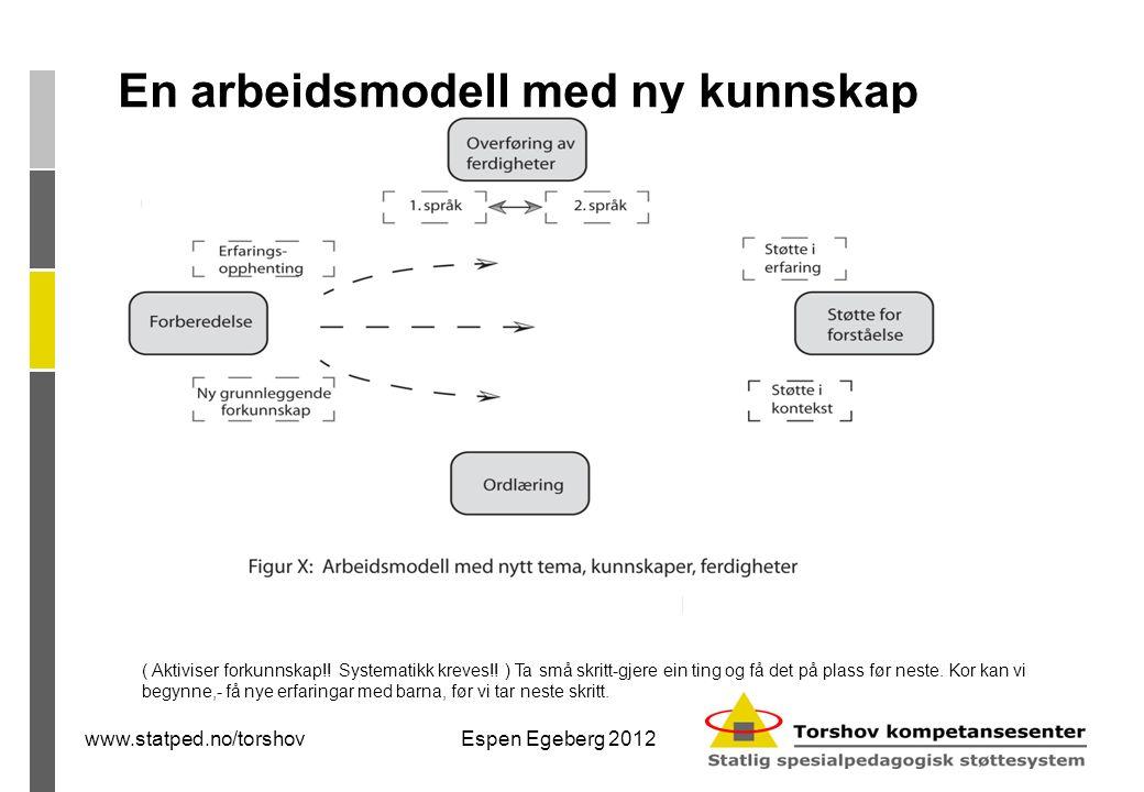 En arbeidsmodell med ny kunnskap www.statped.no/torshovEspen Egeberg 2012 ( Aktiviser forkunnskap!.
