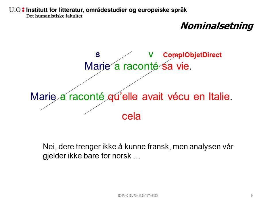 EXFAC EURA-8.SYNTAKS39 Nominalsetning Marie a raconté sa vie.