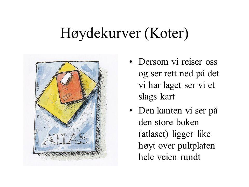 Høydekurver (Koter) Her har vi lagt en stor tykk bok på pulten Oppå den har vi lagt en litt mindre bok Oppå den igjen har vi lagt et pennal På toppen