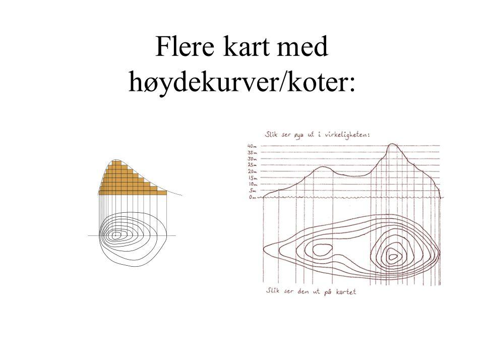 """Høydekurver (Koter) Vi sier denne """"omkretsen"""" er en høydekurve eller kote Definisjonen på en høydekurve: """"En høydekurve er en strek som er tegnet gjen"""