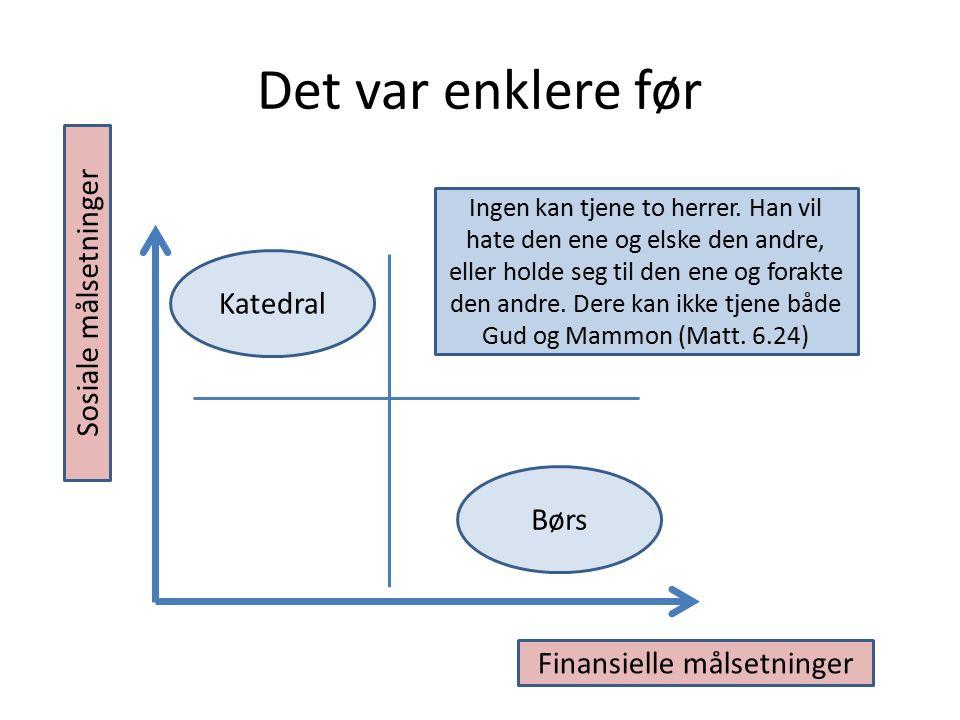 Det var enklere før Børs Katedral Finansielle målsetninger Sosiale målsetninger Ingen kan tjene to herrer.