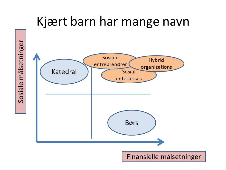 Kjært barn har mange navn Børs Katedral Finansielle målsetninger Sosiale målsetninger Sosial enterprises Sosiale entreprenører Hybrid organizations