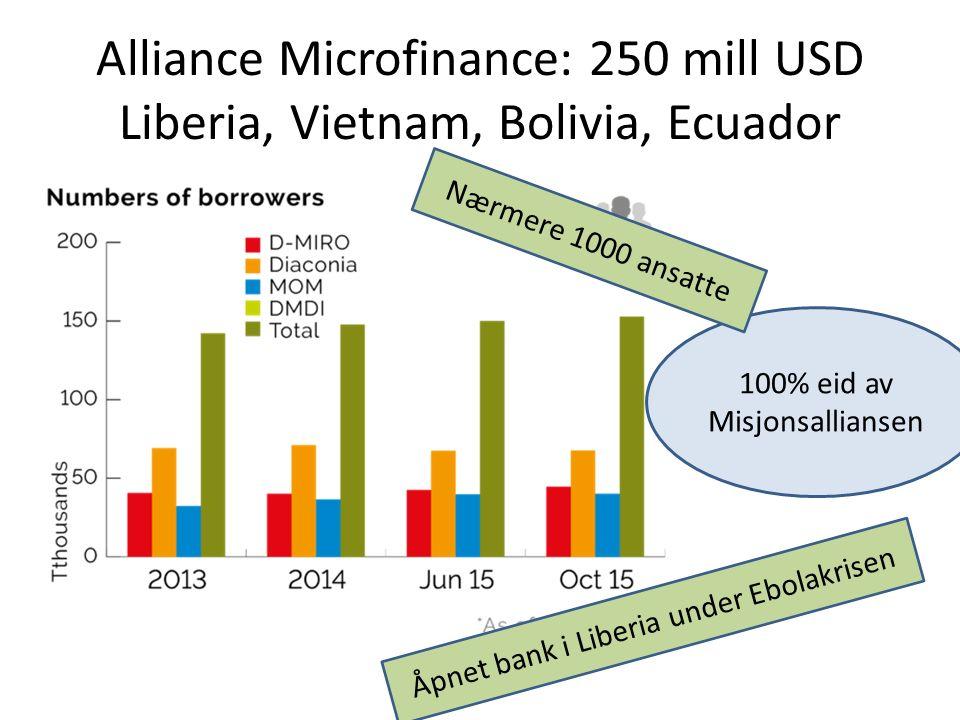 Alliance Microfinance: 250 mill USD Liberia, Vietnam, Bolivia, Ecuador 100% eid av Misjonsalliansen Åpnet bank i Liberia under Ebolakrisen Nærmere 1000 ansatte