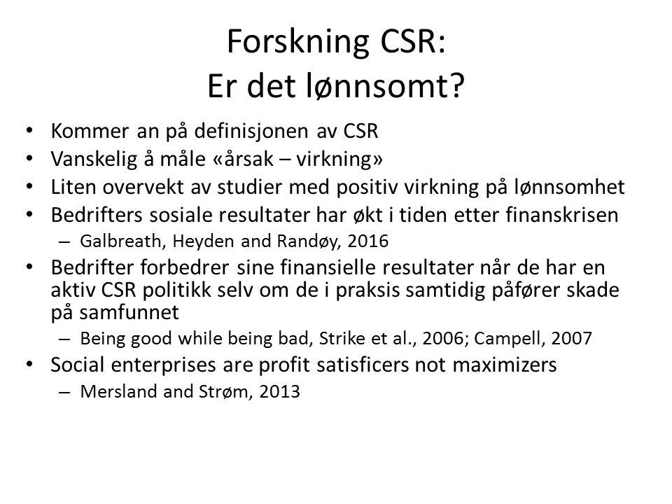 Forskning CSR: Er det lønnsomt.