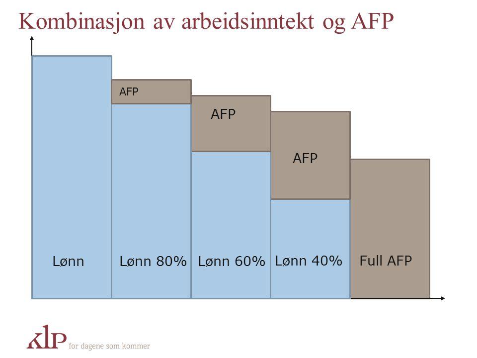 Full AFP Lønn AFP Lønn 40% Lønn 60% AFP Lønn 80% AFP Kombinasjon av arbeidsinntekt og AFP
