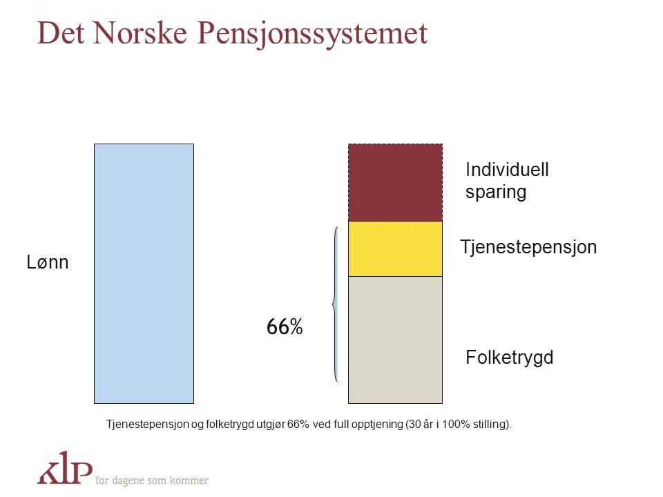 Det Norske Pensjonssystemet Folketrygd Tjenestepensjon Individuell sparing 66% Lønn Tjenestepensjon og folketrygd utgjør 66% ved full opptjening (30 å