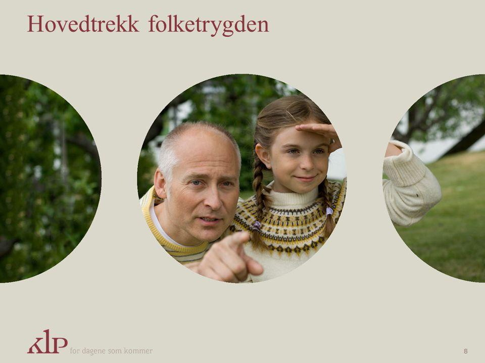 Etterlattepensjon Ektefellepensjon Enke/enkemann Fraskilt ektefelle kan ha rett Barnepensjon Til barn under 20 år Samboer har IKKE rett til etterlattepensjon