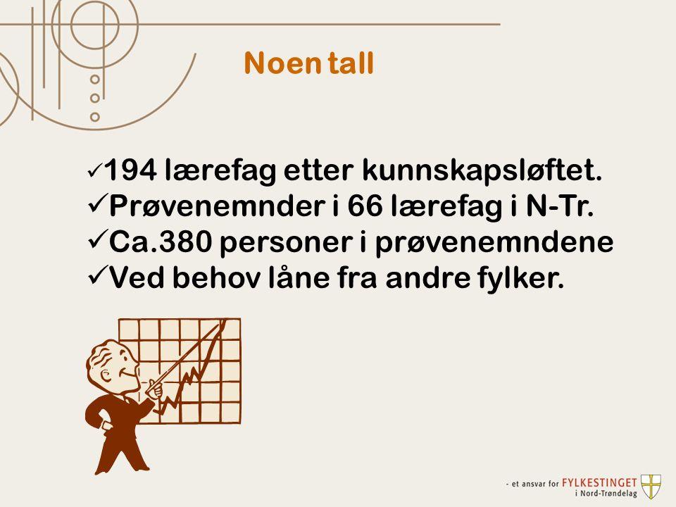 Noen tall 194 lærefag etter kunnskapsløftet. Prøvenemnder i 66 lærefag i N-Tr. Ca.380 personer i prøvenemndene Ved behov låne fra andre fylker.