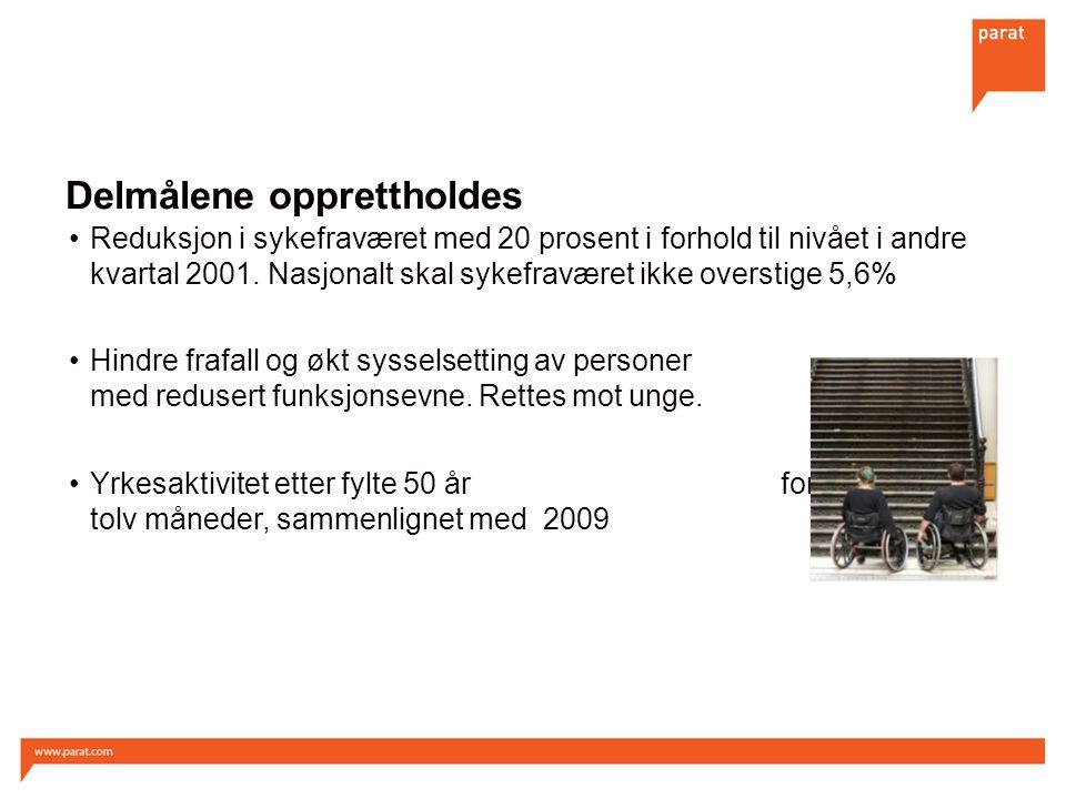 Delmålene opprettholdes Reduksjon i sykefraværet med 20 prosent i forhold til nivået i andre kvartal 2001. Nasjonalt skal sykefraværet ikke overstige