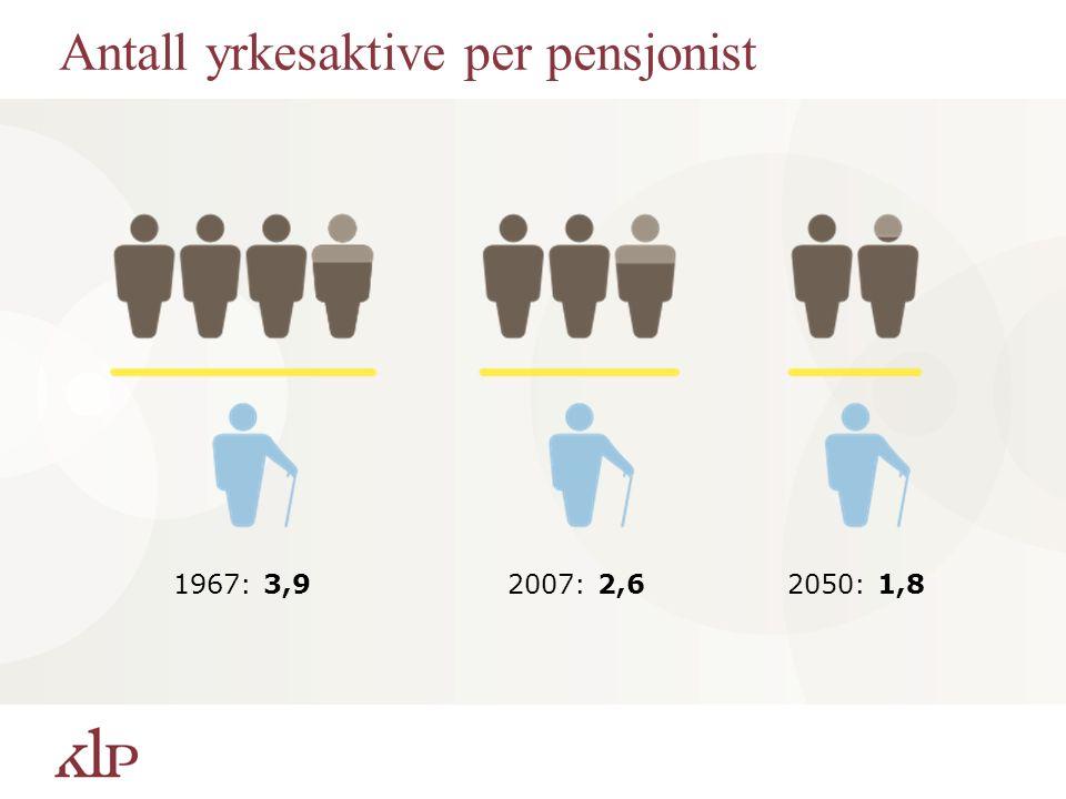 Antall yrkesaktive per pensjonist 1967: 3,92007: 2,62050: 1,8
