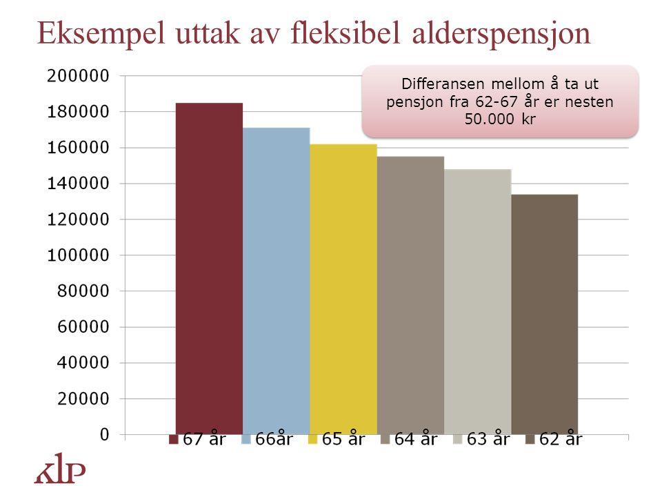 Eksempel uttak av fleksibel alderspensjon Differansen mellom å ta ut pensjon fra 62-67 år er nesten 50.000 kr