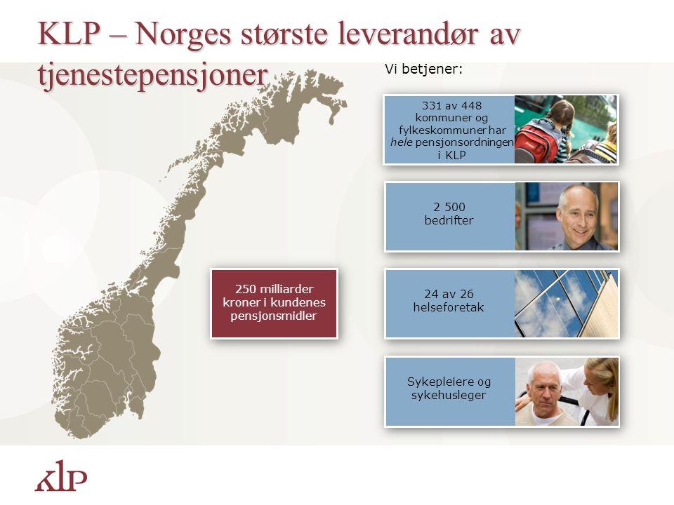 KLP – Norges største leverandør av tjenestepensjoner 331 av 448 kommuner og fylkeskommuner har hele pensjonsordningen i KLP Vi betjener: 2 500 bedrifter Sykepleiere og sykehusleger 24 av 26 helseforetak 250 milliarder kroner i kundenes pensjonsmidler