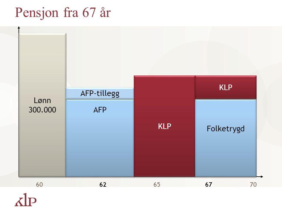 Lønn 300.000 Lønn 300.000 6062656770 AFP AFP-tillegg KLP Folketrygd KLP Pensjon fra 67 år
