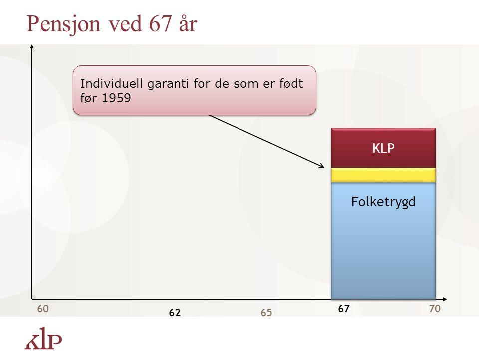60 6265 67 Folketrygd KLP Pensjon ved 67 år 70 Individuell garanti for de som er født før 1959