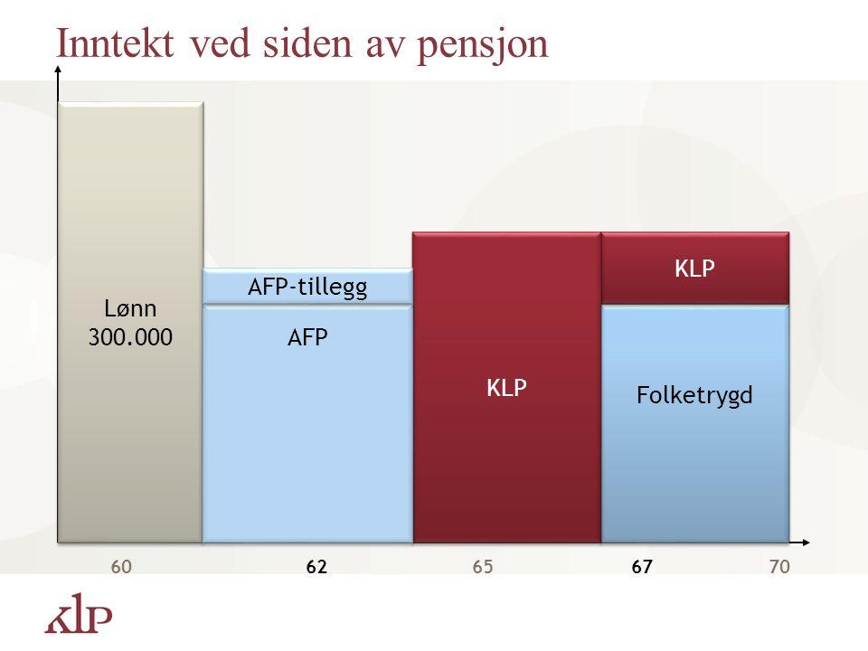 Lønn 300.000 Lønn 300.000 6062656770 Folketrygd KLP Inntekt ved siden av pensjon AFP AFP-tillegg