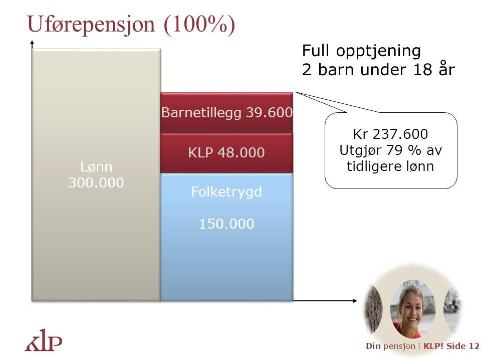 Lønn 300.000 Lønn 300.000 Folketrygd 150.000 Folketrygd 150.000 KLP 48.000 Full opptjening 2 barn under 18 år Barnetillegg 39.600 Kr 237.600 Utgjør 79 % av tidligere lønn Uførepensjon (100%) Din pensjon i KLP.