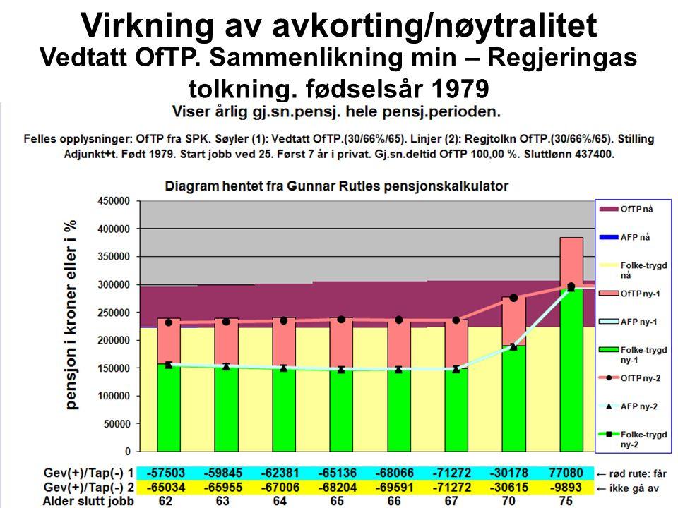 Vedtatt tjenestepensjon: Sammenlikning min tolkning – Regjeringas tolkning Virkning av avkorting/nøytralitet Vedtatt OfTP.