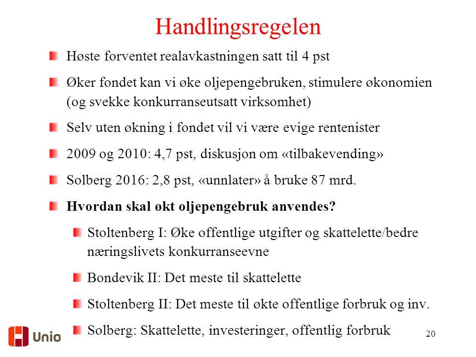 Handlingsregelen Høste forventet realavkastningen satt til 4 pst Øker fondet kan vi øke oljepengebruken, stimulere økonomien (og svekke konkurranseutsatt virksomhet) Selv uten økning i fondet vil vi være evige rentenister 2009 og 2010: 4,7 pst, diskusjon om «tilbakevending» Solberg 2016: 2,8 pst, «unnlater» å bruke 87 mrd.