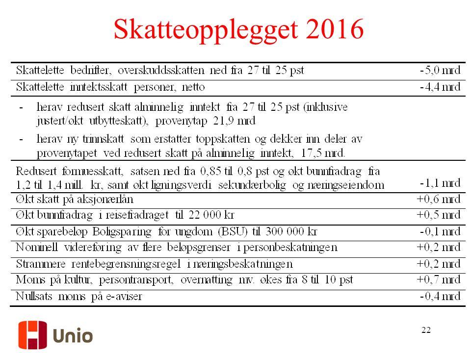 Skatteopplegget 2016 22