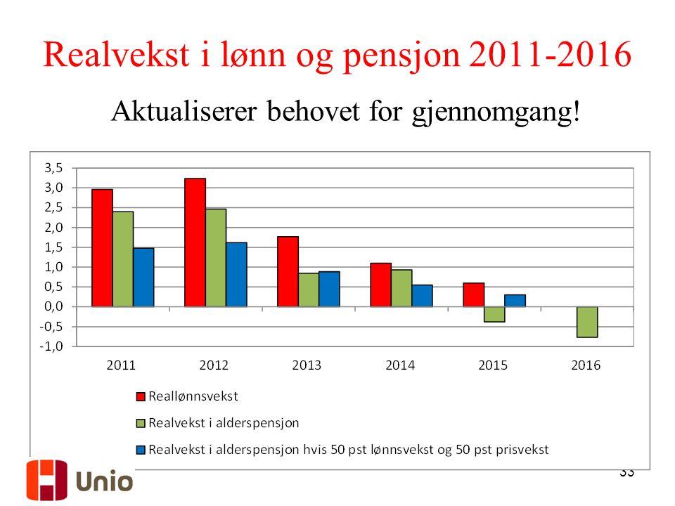 33 Realvekst i lønn og pensjon 2011-2016 Aktualiserer behovet for gjennomgang!