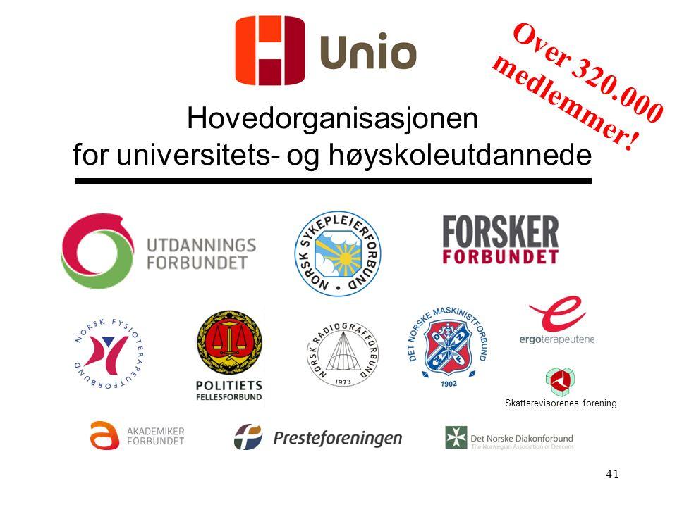 Hovedorganisasjonen for universitets- og høyskoleutdannede Skatterevisorenes forening Over 320.000 medlemmer! 41