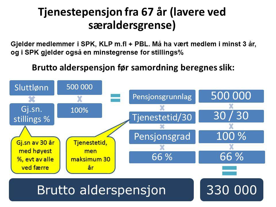 Brutto alderspensjon før samordning beregnes slik: 330 000Brutto alderspensjon Tjenestepensjon fra 67 år (lavere ved særaldersgrense) Gjelder medlemmer i SPK, KLP m.fl + PBL.