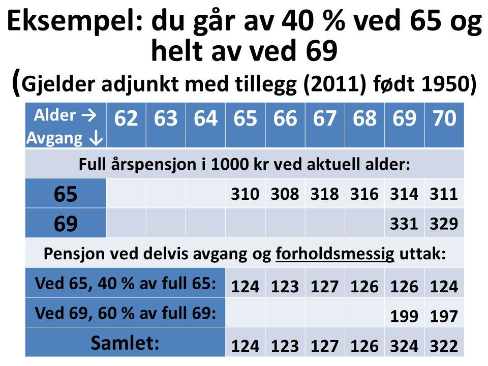 Hva så hvis du tar ut forskuddspensjon.Du kan ta ut forskudd på folketrygdens alderspen- sjon.