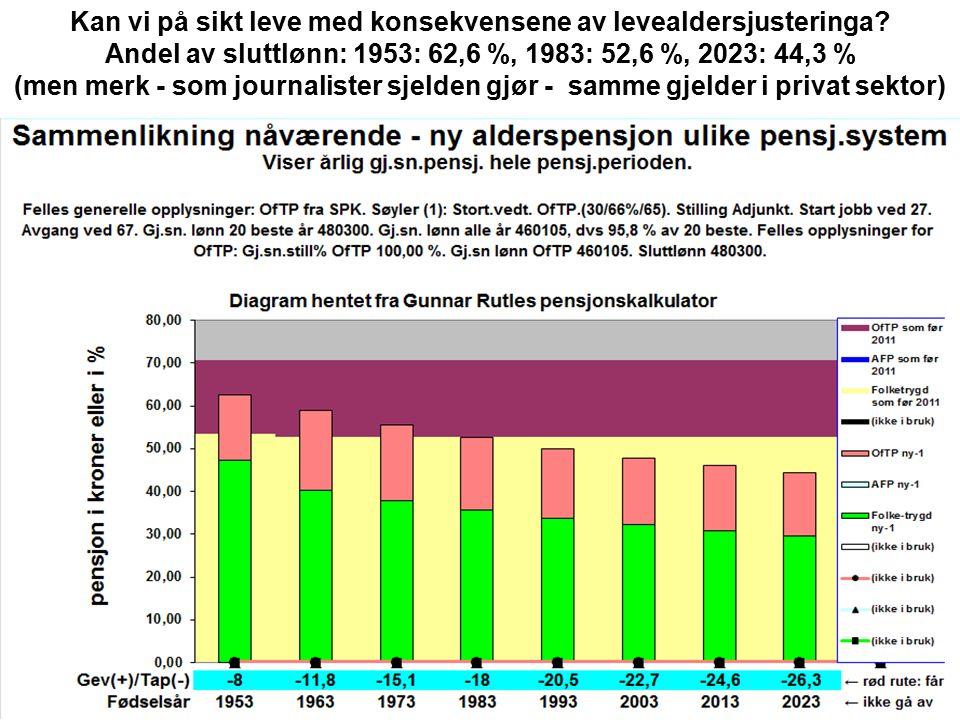 Kan vi på sikt leve med konsekvensene av levealdersjusteringa.