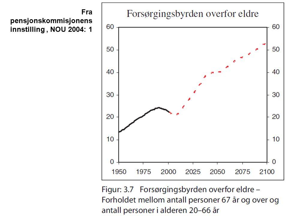 Fra pensjonskommisjonens innstilling, NOU 2004: 1