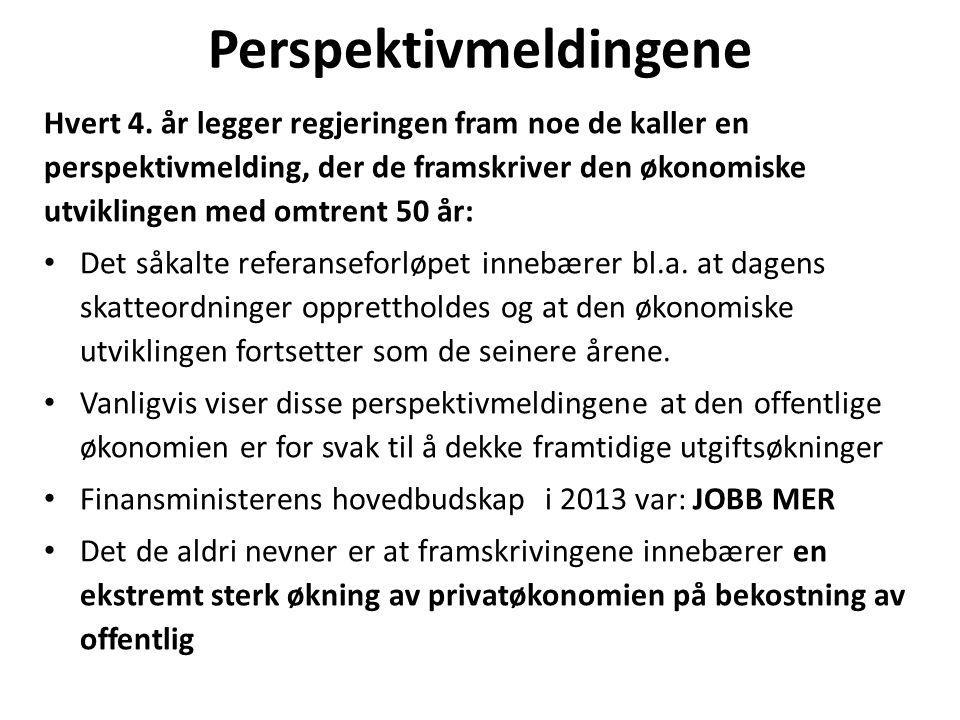 Perspektivmeldingene Hvert 4.