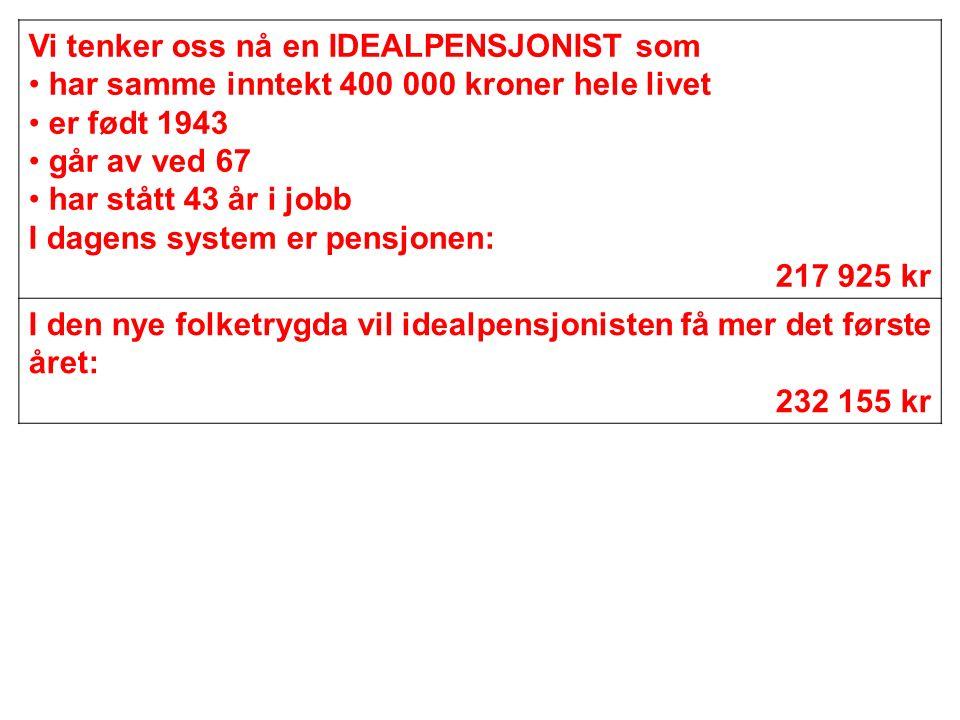 IDEALPENSJONISTEN.Pensjon i dagens system (innt. 400 000): 217 925 kr IDEALPENSJONISTEN.