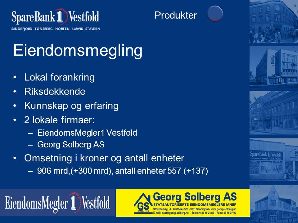 Eiendomsmegling Lokal forankring Riksdekkende Kunnskap og erfaring 2 lokale firmaer: –EiendomsMegler1 Vestfold –Georg Solberg AS Omsetning i kroner og antall enheter –906 mrd,(+300 mrd), antall enheter 557 (+137) Produkter