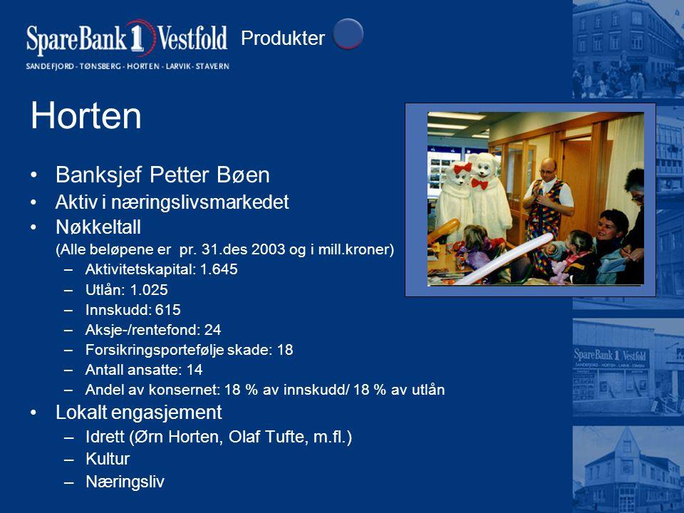 Horten Banksjef Petter Bøen Aktiv i næringslivsmarkedet Nøkkeltall (Alle beløpene er pr. 31.des 2003 og i mill.kroner) –Aktivitetskapital: 1.645 –Utlå