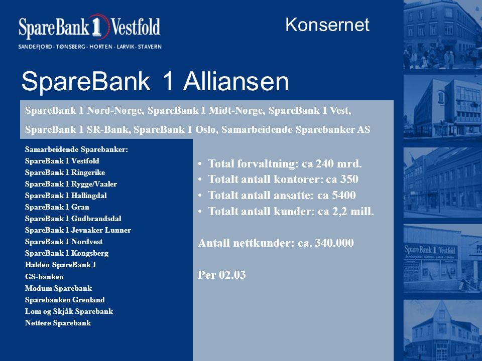 SpareBank 1 Alliansen Konsernet SpareBank 1 Nord-Norge, SpareBank 1 Midt-Norge, SpareBank 1 Vest, SpareBank 1 SR-Bank, SpareBank 1 Oslo, Samarbeidende Sparebanker AS Samarbeidende Sparebanker: SpareBank 1 Vestfold SpareBank 1 Ringerike SpareBank 1 Rygge/Vaaler SpareBank 1 Hallingdal SpareBank 1 Gran SpareBank 1 Gudbrandsdal SpareBank 1 Jevnaker Lunner SpareBank 1 Nordvest SpareBank 1 Kongsberg Halden SpareBank 1 GS-banken Modum Sparebank Sparebanken Grenland Lom og Skjåk Sparebank Nøtterø Sparebank Total forvaltning: ca 240 mrd.