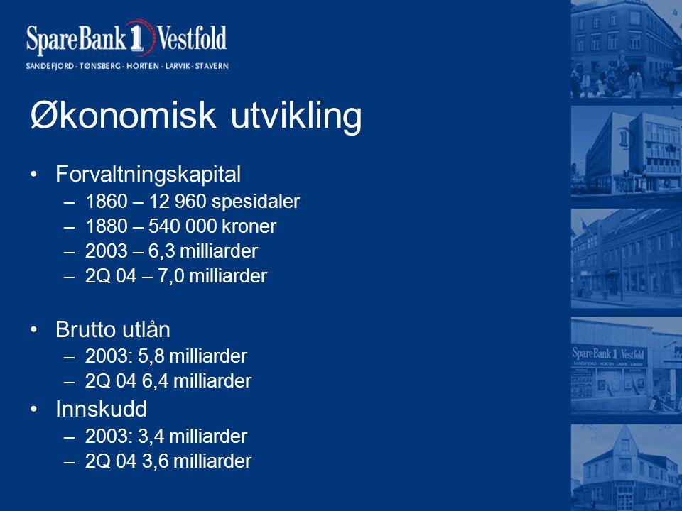 Økonomisk utvikling Forvaltningskapital –1860 – 12 960 spesidaler –1880 – 540 000 kroner –2003 – 6,3 milliarder –2Q 04 – 7,0 milliarder Brutto utlån –2003: 5,8 milliarder –2Q 04 6,4 milliarder Innskudd –2003: 3,4 milliarder –2Q 04 3,6 milliarder