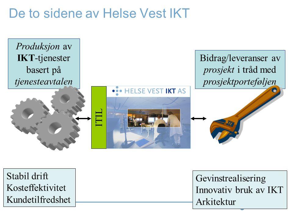 De to sidene av Helse Vest IKT Produksjon av IKT-tjenester basert på tjenesteavtalen Bidrag/leveranser av prosjekt i tråd med prosjektporteføljen ITIL Stabil drift Kosteffektivitet Kundetilfredshet Gevinstrealisering Innovativ bruk av IKT Arkitektur