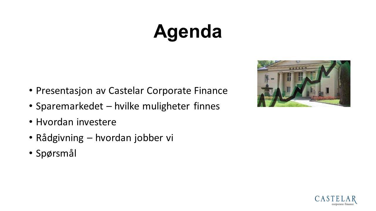 Agenda Presentasjon av Castelar Corporate Finance Sparemarkedet – hvilke muligheter finnes Hvordan investere Rådgivning – hvordan jobber vi Spørsmål